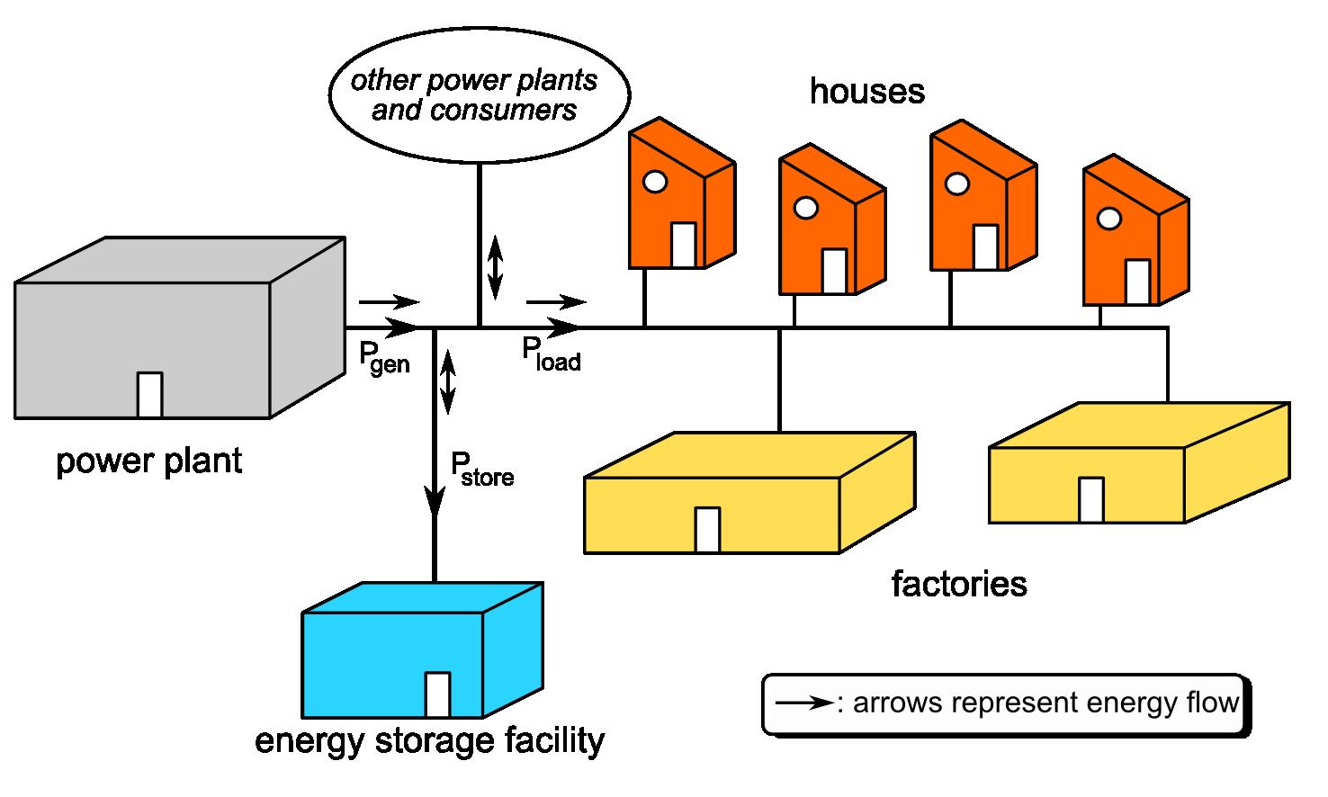 Схема электрической сети