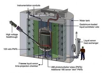 Устройство LZ-детектора.