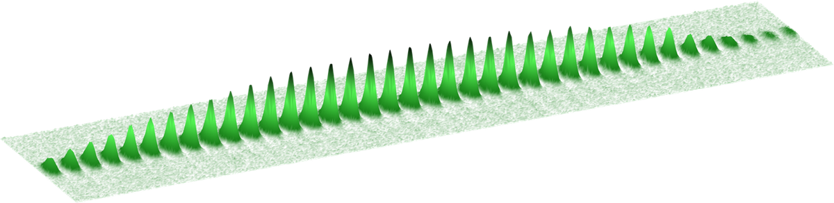 Расположение атомов влинейном массиве областей бозе-конденсата. Центральные области содержат больше атомов, так как массив создавался путём разделения одной большой области сконденсатом.