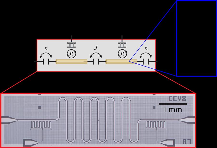 Фотонная схема, разработанная Джеймсом Рэфтери иего коллегами, позволяет изучать поведение взаимодействующих между собой квантовых объектов внеравновесных состояниях.