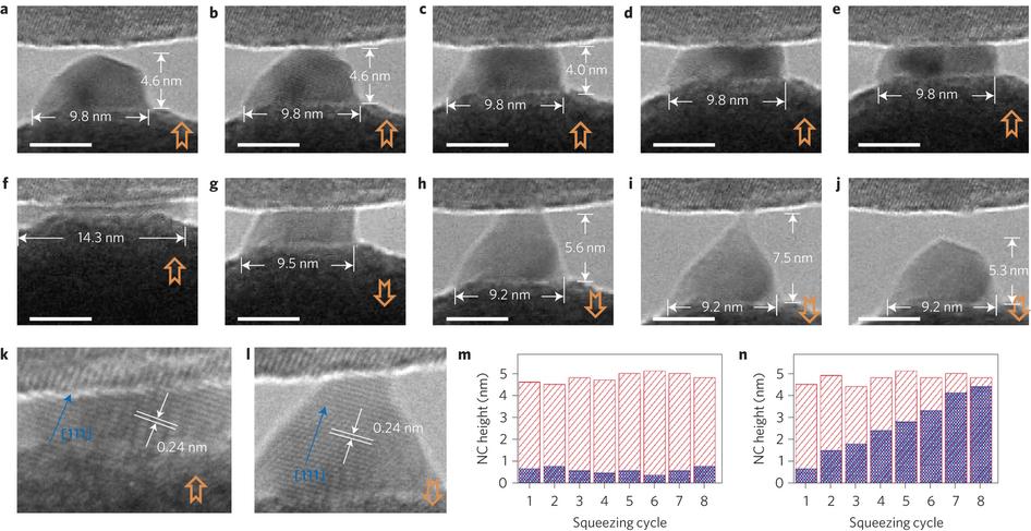Изменение формы нанокристалла серебра вследствие сжатия ирастяжения.