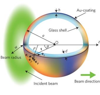 Изображение частицы, которая использовалась вкачестве объекта для перемещения