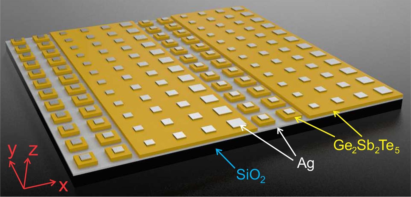 Управляемый массив антенн наоснове Ge<sub>2</sub>Sb<sub>2</sub>Te<sub>5</sub>. Каждый подмассив состоит из двух диэлектрических нагруженных антенн ичетырёх патч-антенн.