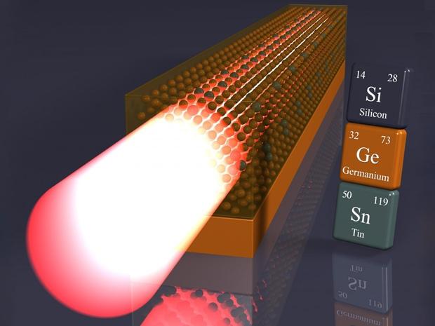 Германиево-оловянный лазер