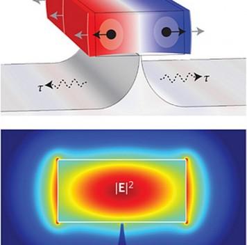 Физики добились взаимодействия света извука внановолокне