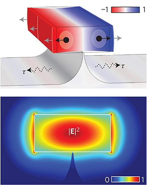 Звук исвет водном проводнике
