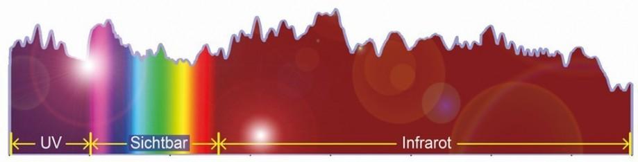 Спектр ФКВ