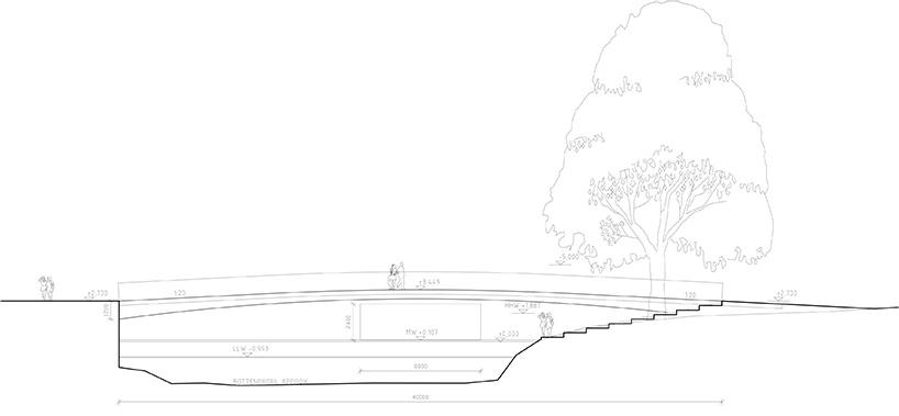 Высота моста позволит свободно прогуливаться под ним