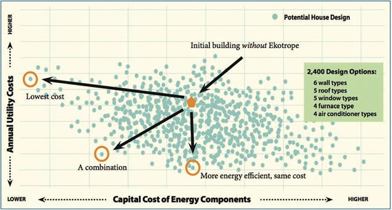 Пример работы Ekotrope