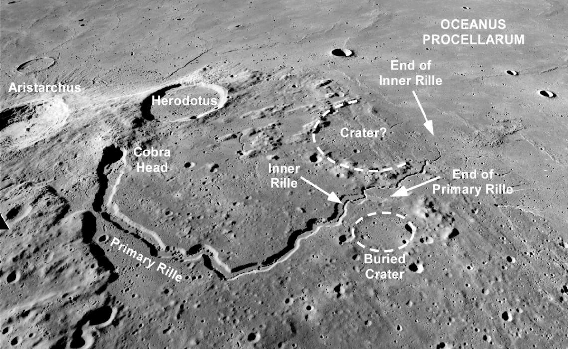 Составное фото долины Шрётера, сделанное Apollo 15