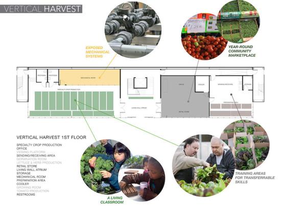 План первого этажа вертикальной фермы вВайоминге.