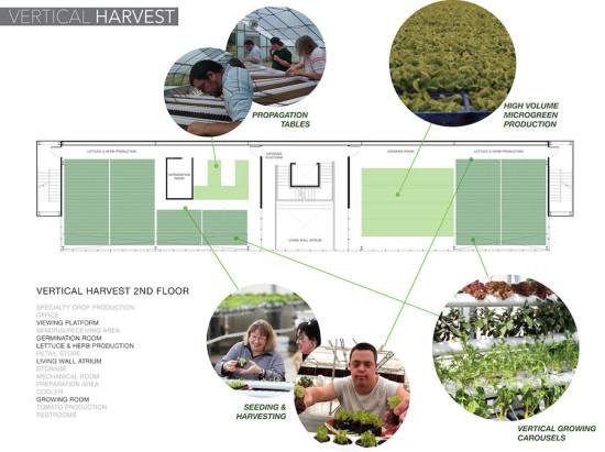 План второго этажа вертикальной фермы вВайоминге.