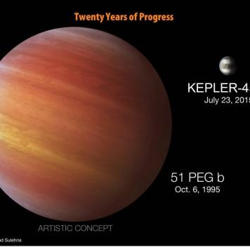 Экзопланета, похожая наЗемлю