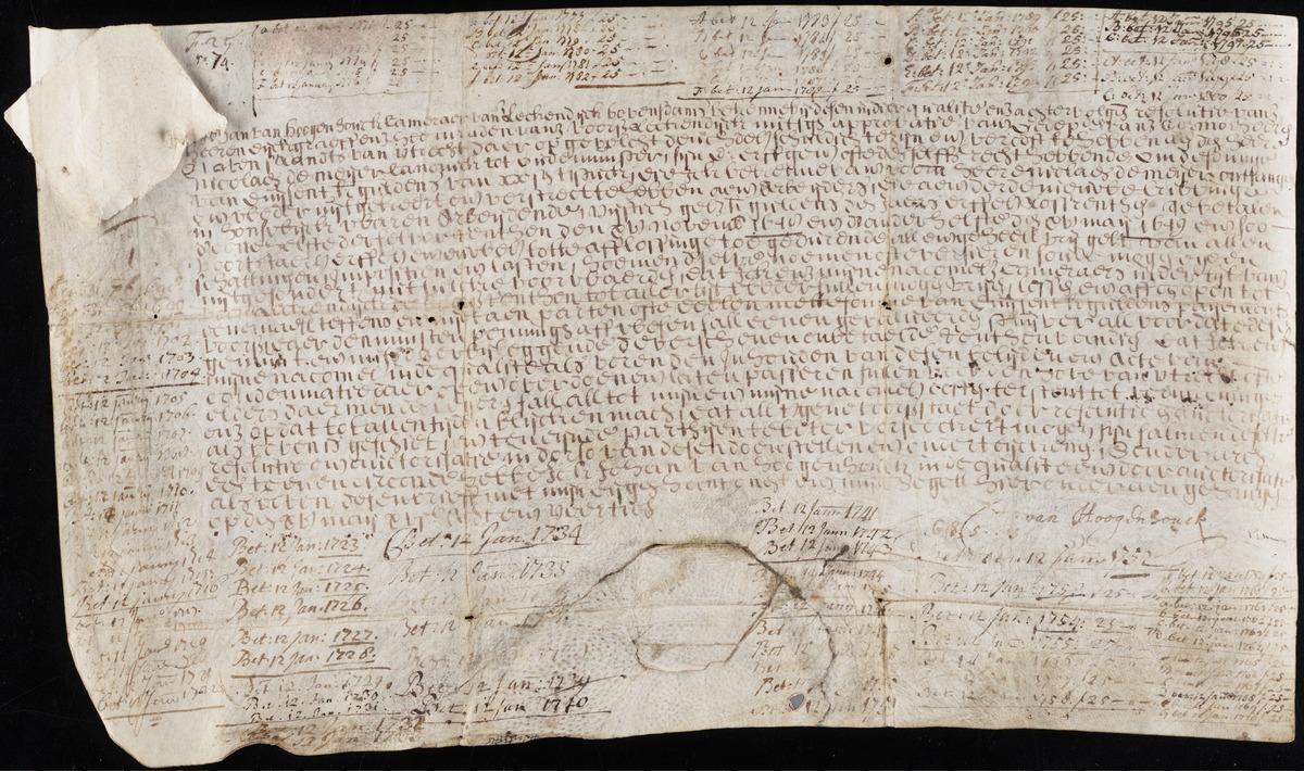 Тысячегульденовая облигация 1648 года представляет собой рукописный документ напрямоугольном куске особым образом выделанной козьей кожи. Наполях видны отметки овыплате процентов вразные годы XVIII века.