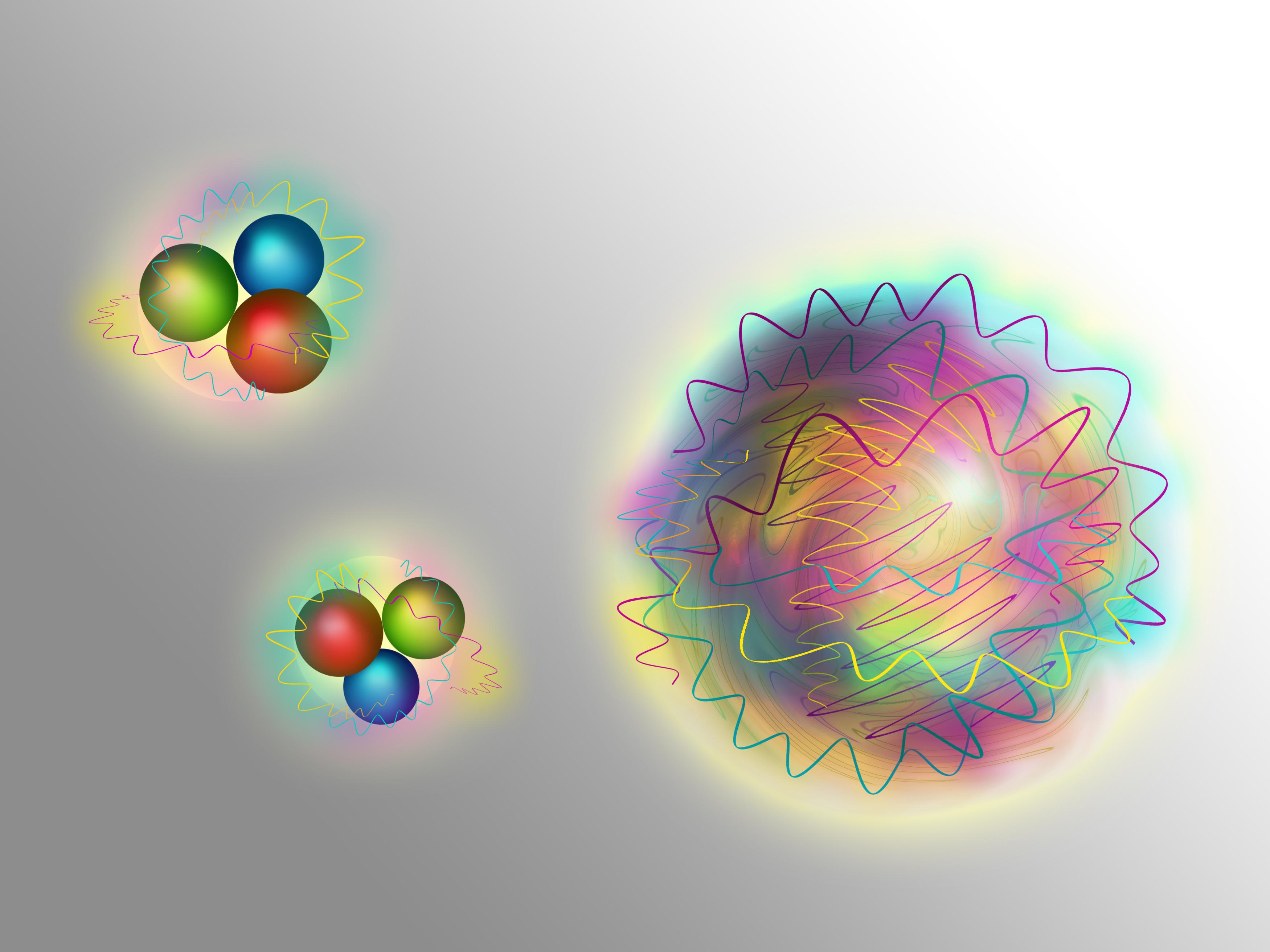 Протоны инейтроны, из которых побольшей части состоит всё вещество вокруг нас, представляют собой трио кварков, обменивающихся глюонами. Глюоний состоит исключительно изглюонов— переносчиков сильного взаимодействия.