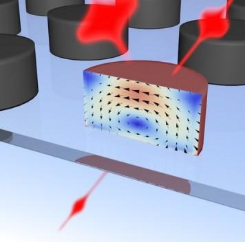 В МГУ разработан оптический нанопереключатель сразрешением вдоли пикосекунды