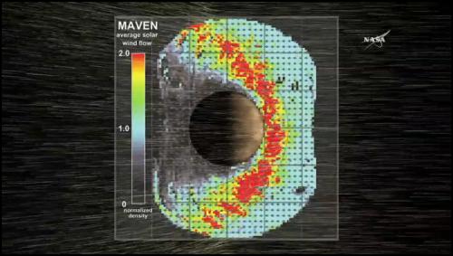 Распределение среднего потока солнечного ветра ватмосфере Марса. Хорошо видна ударная волна.
