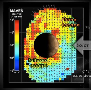 NASA: подтверждено— атмосферу Марса сдул солнечный ветер