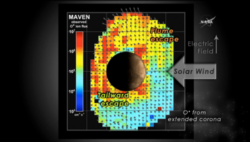 """Каналы """"утечки"""" марсианской атмосферы. Источник: видео-презентация NASA."""