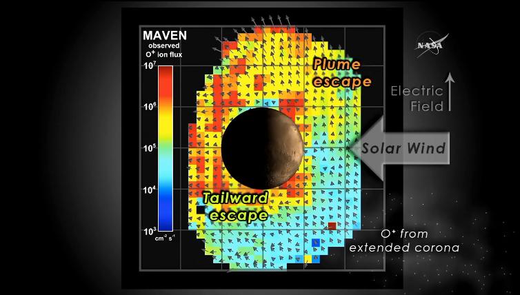 Каналы «утечки» марсианской атмосферы. Источник: видеопрезентация NASA.