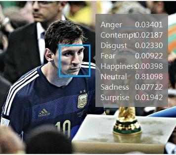 Microsoft определяет эмоции по фотографии