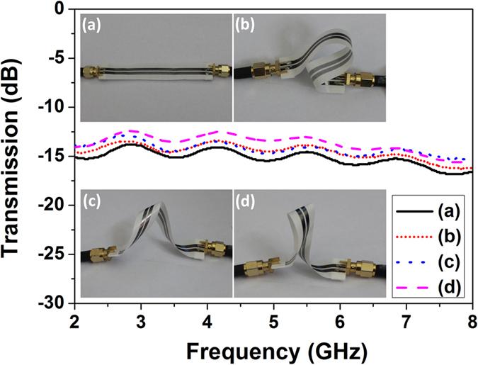 Пропускная способность графеновых проводников