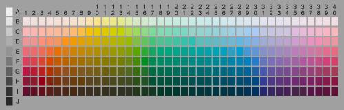 Названия скольких цветов из этого набора вы знаете?