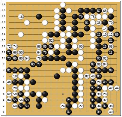 Позиция, вкоторой Ли Седоль признал поражение. Пронумерованы ходы 100 (00)— 186 (86)