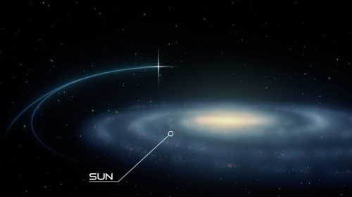 Расположение сверхскоростной широкой двойной системы PB3877 относительно Солнца.