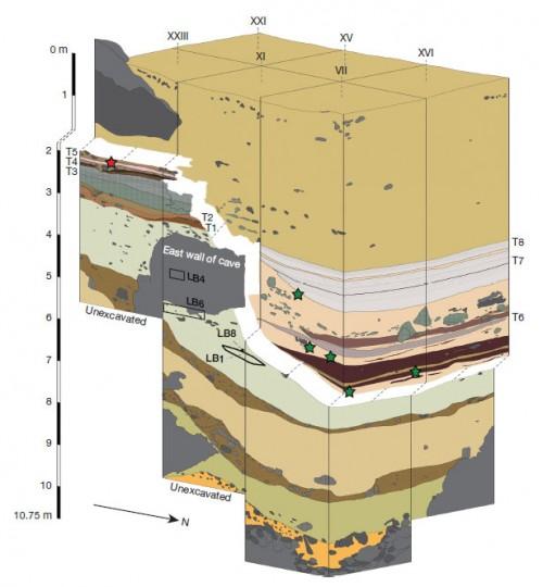 Хоббиты постарели на 40 тысяч лет