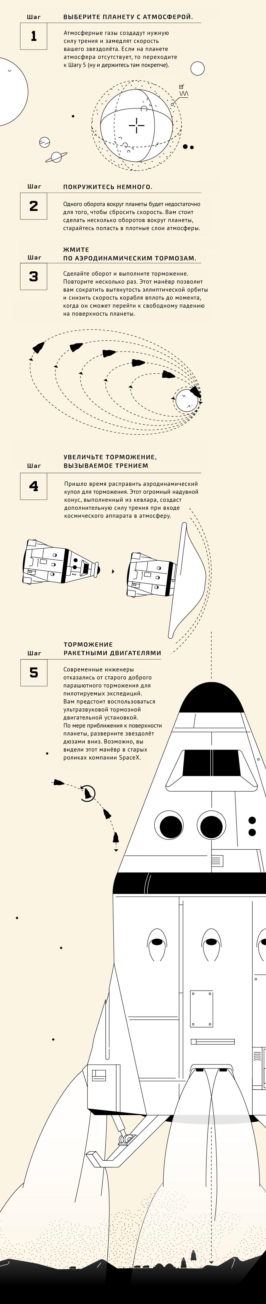 Рекомендации по посадке надалёкие планеты