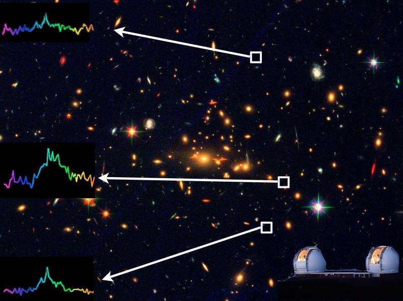 Изображение кластера неба, полученное космическим телескопом Хаббла. Три участка дают сходные спектры, что свидетельствует отом, что они зафиксировали один объект.