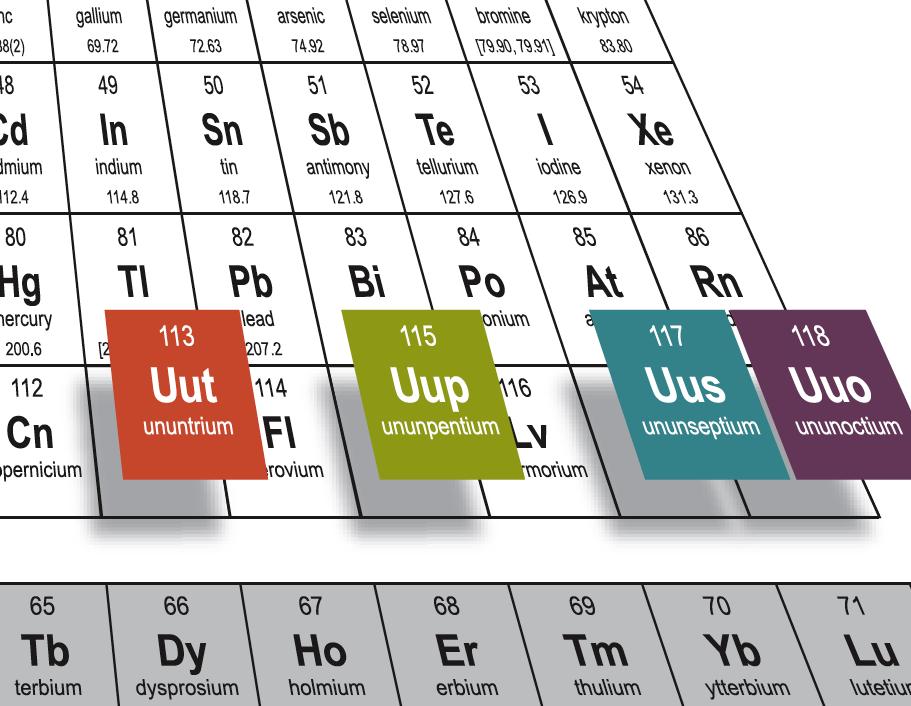 Четыре новых элемента периодической таблицы получили наименования вчесть азиатской страны, американского штата, субъекта Российской Федерации ирусского учёного.