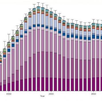 Число ВИЧ-инфицированных растёт
