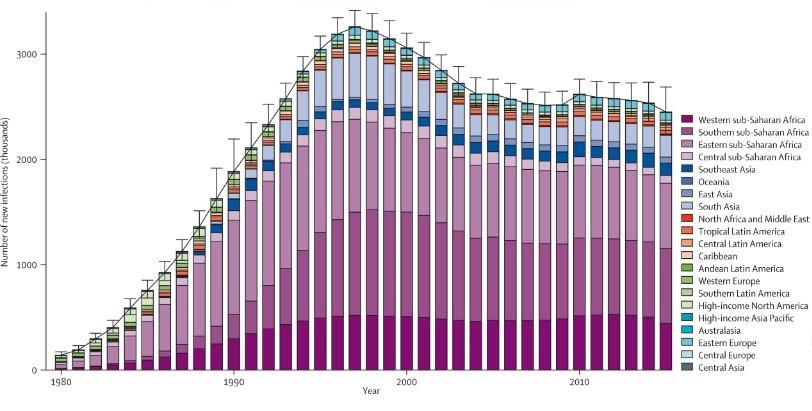 Количество новых случаев инфицирования ВИЧ впериод с1980 по 2015 годы.