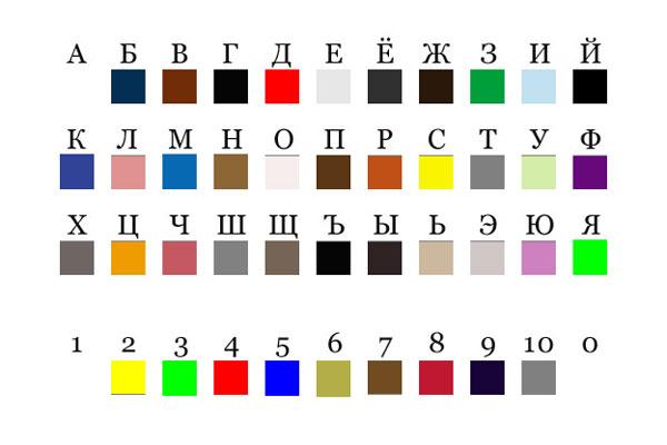 Пример ранее известного типа синестезии, при которой синестеты видят графемы, как обычные люди, втом цвете, вкотором они изображены, но параллельно сэтим они воспринимают цвет, сопутствующий каждой букве