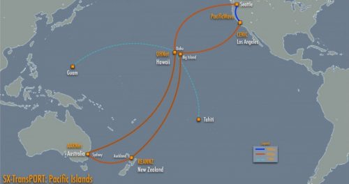 Международная транстихоокеанская научная сеть SXTransPORT
