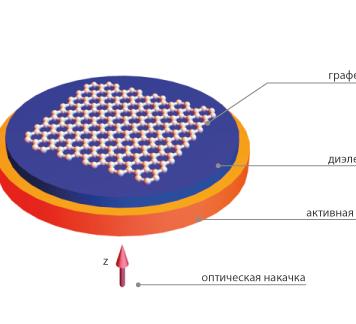В МФТИ разработали метод обнаружения различных органических веществ по одной молекуле