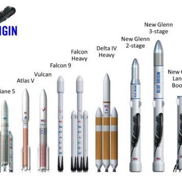 На чём американцы будут летать вкосмос через десять лет?