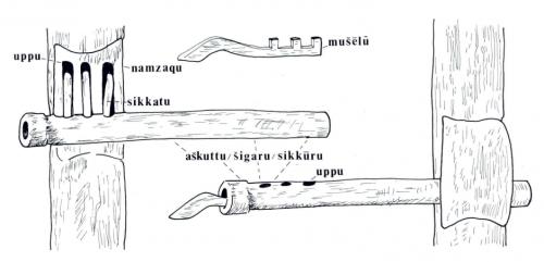 Схема механизма древнего замка. Такие применялись 4 тысячи лет назад вМесопотамии