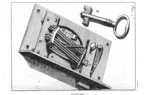 Патентная схема тумблерного замка Брамы