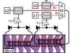 Фотонная нейросеть