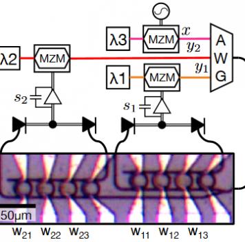 Первая вмире кремний-фотонная нейросеть