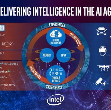 Intel обещает значительно ускорить системы искусственного интеллекта (до100 раз)