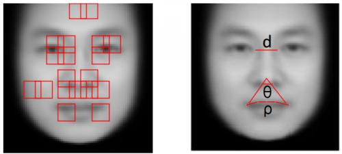 Стремление научиться выявлять преступников по фотографиям надокументы вызывает серьёзные этические вопросы отом, как следует использовать искусственный интеллект.