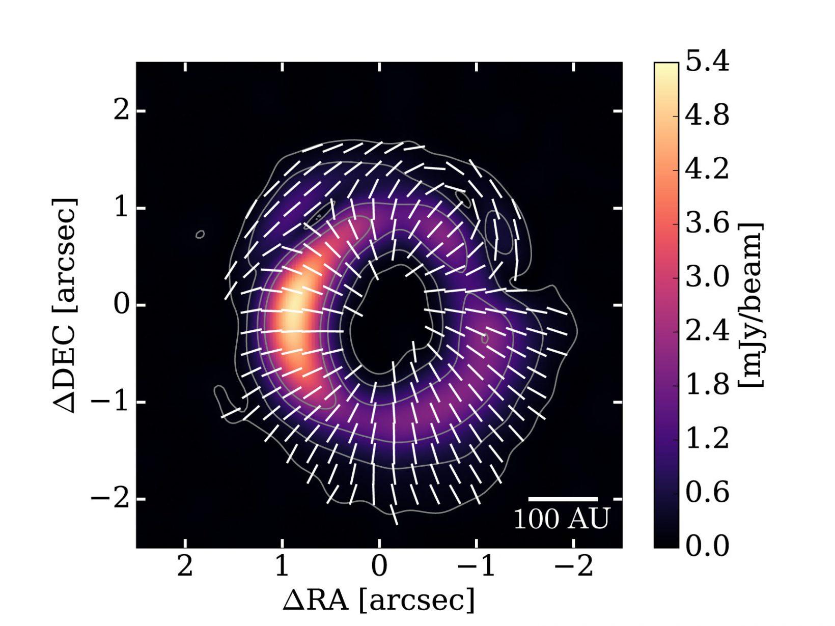 Картина распределение поляризации пылевого диска вокруг звезды HD 142527. Цветом показана интенсивность поляризованного излучения, белыми штрихами— направление поляризации.