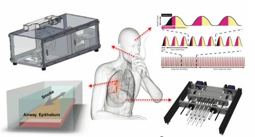 Курящего человека заменили небольшим электронным устройством.