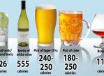 Спиртные напитки содержат калории в значительном количестве. И после них все равно хочется есть.