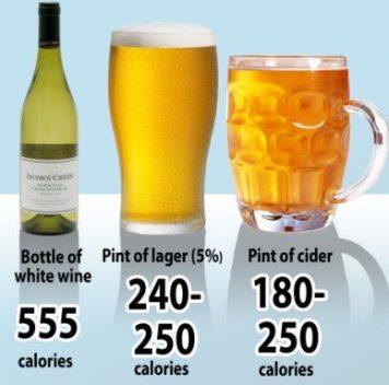 Алкоголь иаппетит: новые подробности