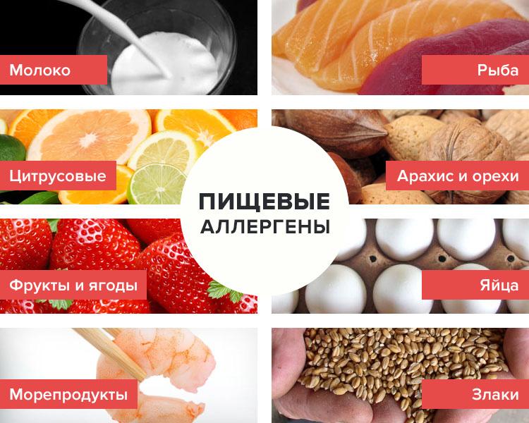 Распространённые пищевые аллергены.